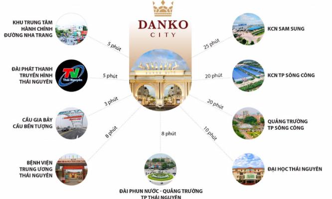 Danko City có vị trí địa lý giao thương rất thuận tiện